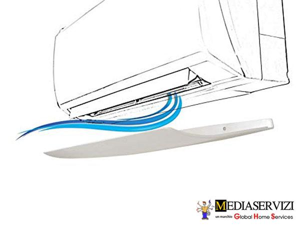 Deflettore aria climatizzatore 1