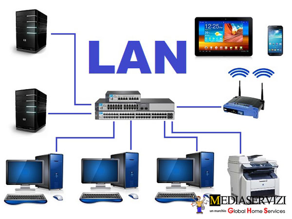 Impianto di Rete LAN 2