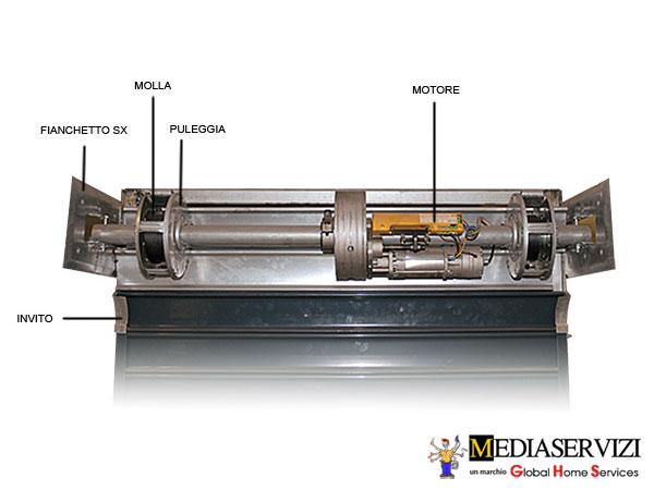 Motore avvolgibile serranda 3