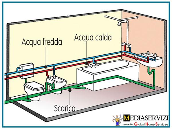 Impianto idraulico bagno 1