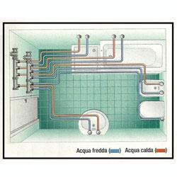 Impianto Idraulico Bagno Multistrato.Idraulico Lavori Idraulici Mediaservizi